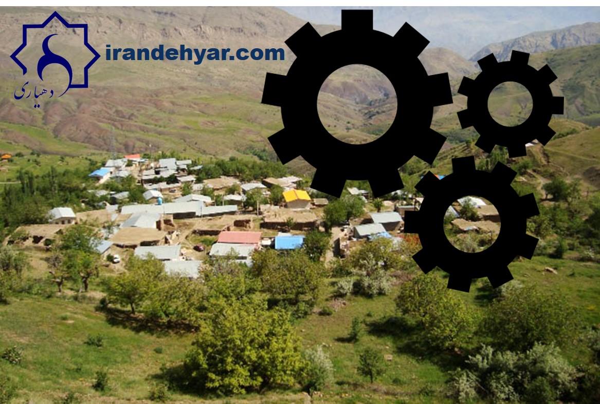 پرداخت 1060 میلیارد ریالی برای توسعه مشاغل روستایی قم